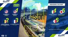 Monza torna del WEC dal 2021, sarà la quarta gara del calendario composto da 6 gare