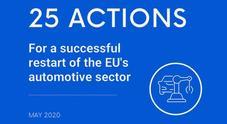 Filiera europea dell'auto lancia 25 proposte anti-crisi. Documento da associazioni Acea, Cecra, Clepa e Etrma