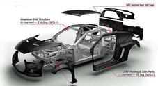 Auto, giù il peso. Modelli più leggeri strada obbligata per taglio CO2. Business da 232 mld entro 2024